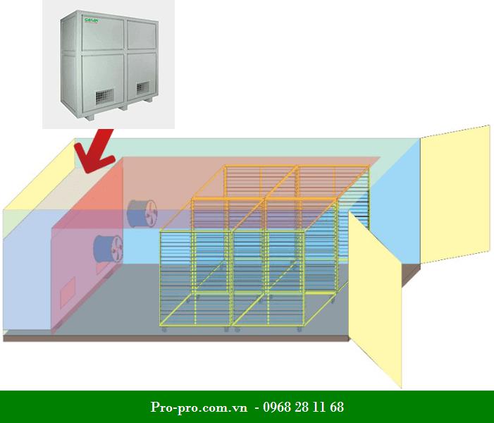 máy sấy hoa quả công nghiệp gnd-1200g