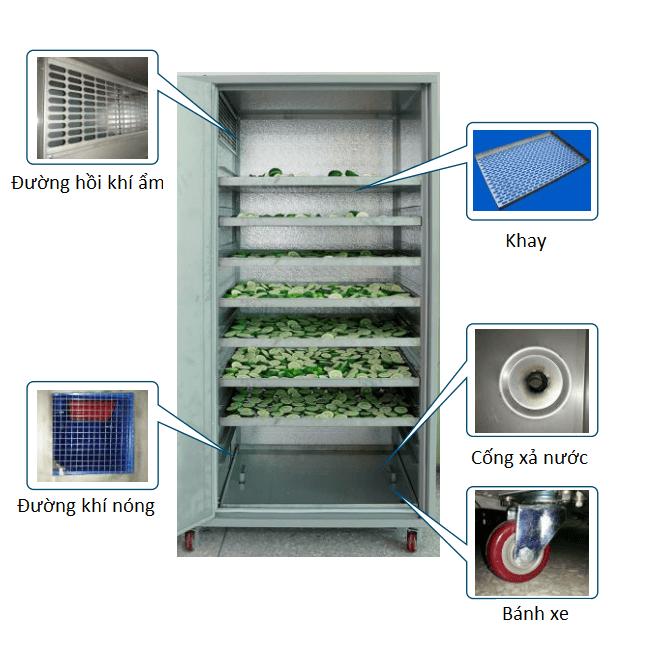 Máy sấy lạnh- công nghệ sấy hoàn hảo