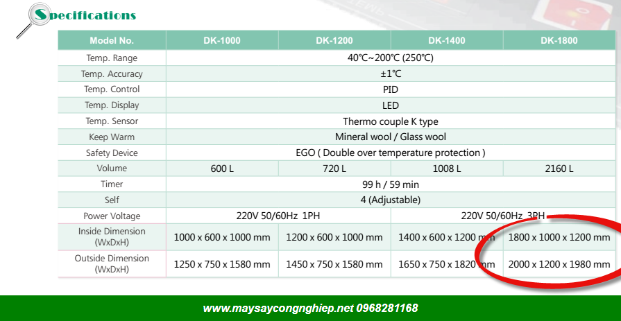 Thông số kỹ thuật máy Dk 1800